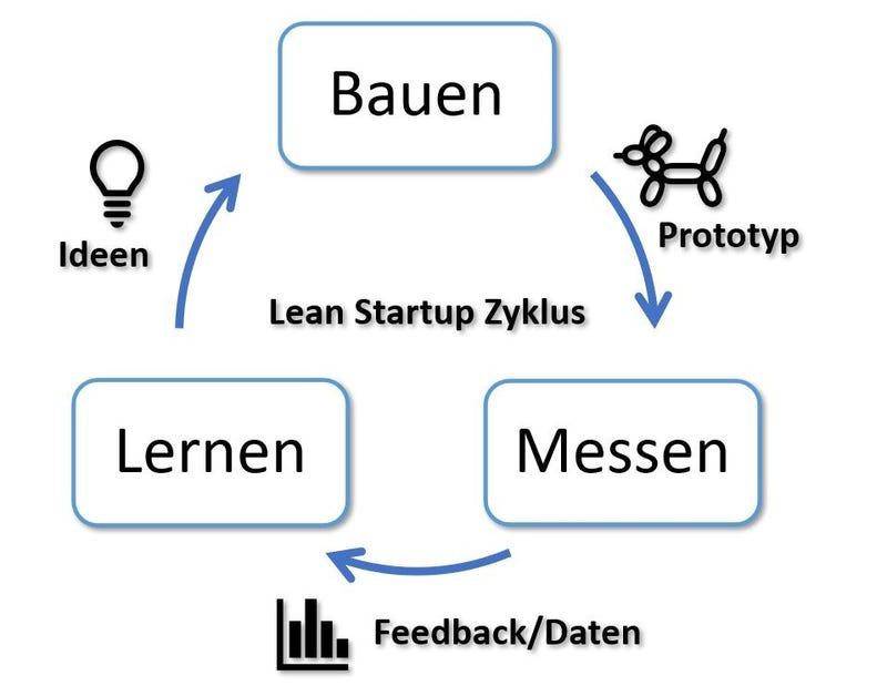 Startups nutzen 3D-Druck5 (2)